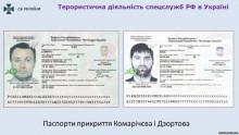 Украинада террорго шектелгендерден кыргыз паспорттору чыкты