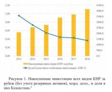 Вопреки устойчивым мифам Китай экономически уходит из Казахстана